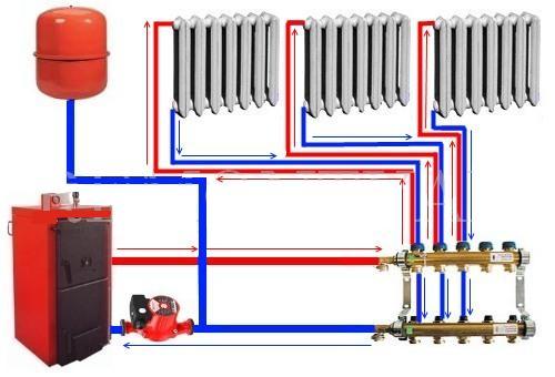 Отопление частного дома.  Расчет, проектирование и монтаж систем отопления из полипропилена.  Инженерный подход.