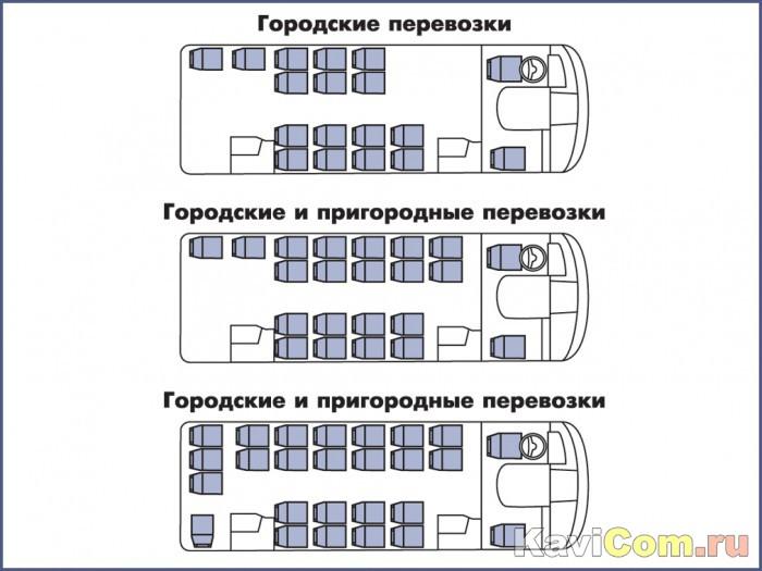 ПАЗ-320402-05. Автобус малого