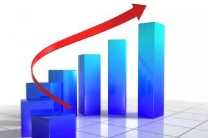 Сформирован рейтинг социально-экономического развития