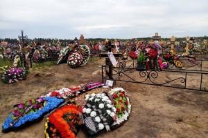 Сколько стоят похороны в Губкине и Старом Осколе