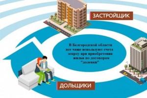 """Жители региона все чаще используют счета эскроу при приобретении жилья по договорам """"долевки"""""""