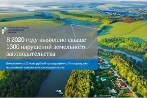 Госземинспекторы Белгородского Росреестра выявили свыше 1300 нарушений земельного законодательства