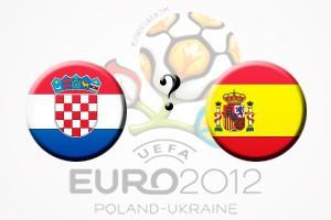 Хорватия - Испания. Прогноз на матч.