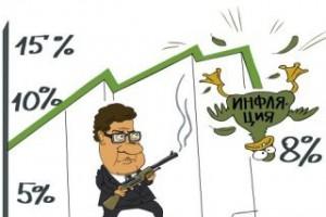 Белгородская инфляция существенно отстаёт от всероссийской