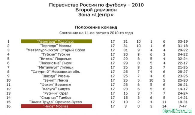 http://www.kavicom.ru/uploads/sub/893e8a73_tablica_11_avgusta-.jpg